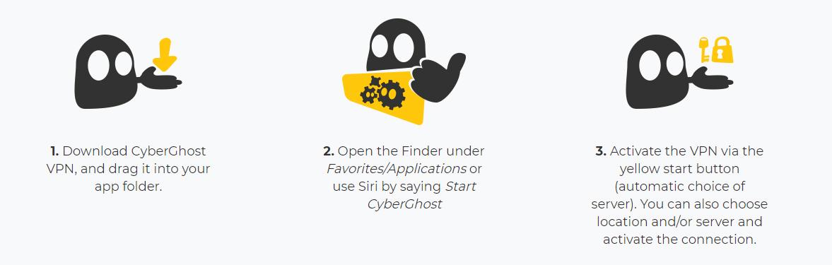 cyberghost MacOS VPN