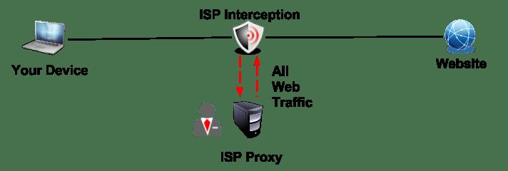 Transparent-Proxy-Detection-Tool